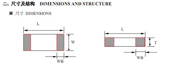 陶瓷电容的尺寸结构